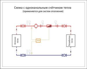 Rossweiner HeatPlus – схема подключения